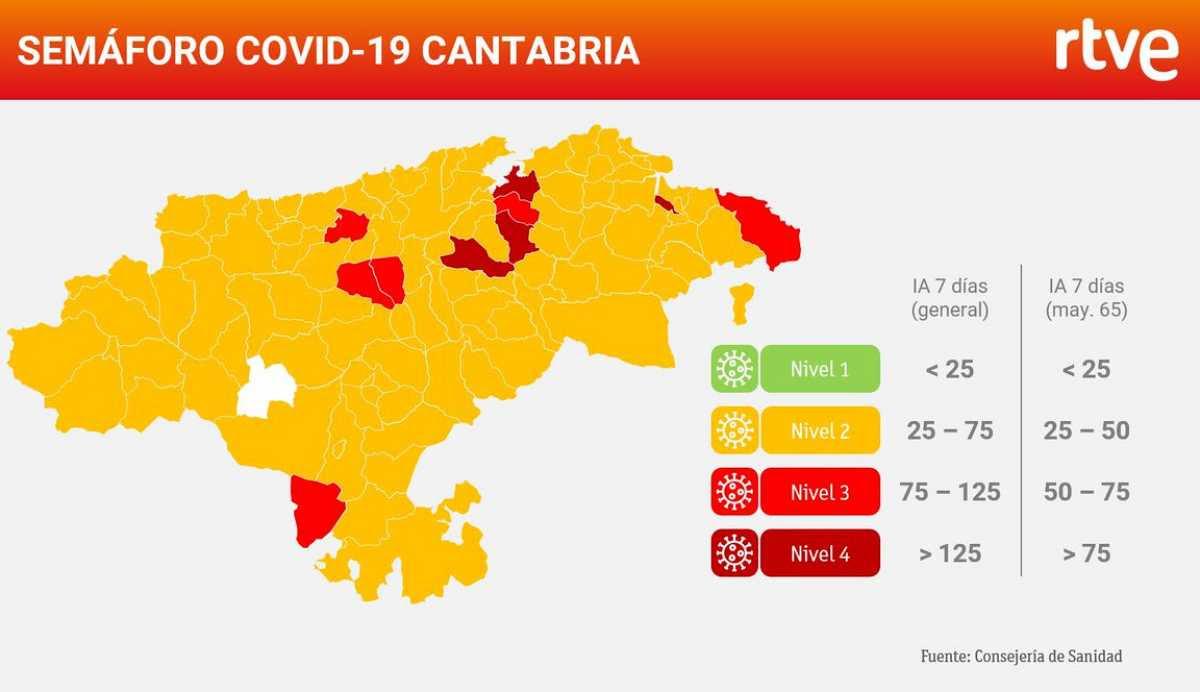 Cantabria en cierre perimetral hasta septiembre